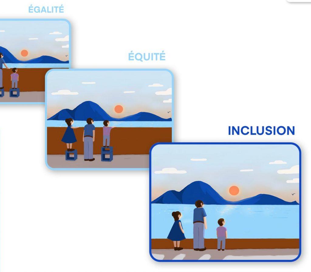 • L'inclusion par l'emploi – Programme FIAM